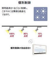 Smart LEDZ 基本機能 個別制御