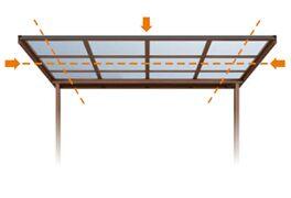 屋根の切詰め加工 シュエット ガーデンスペース LIXIL