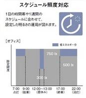 Smart LEDZ 基本機能 スケジュール照度対応